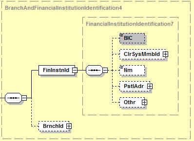 CdtrAgt_OnlyBIC_default.PNG