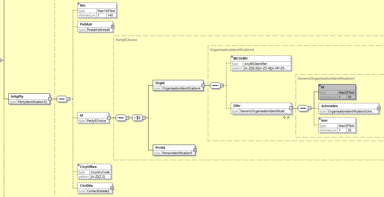 complexTypeExample.PNG